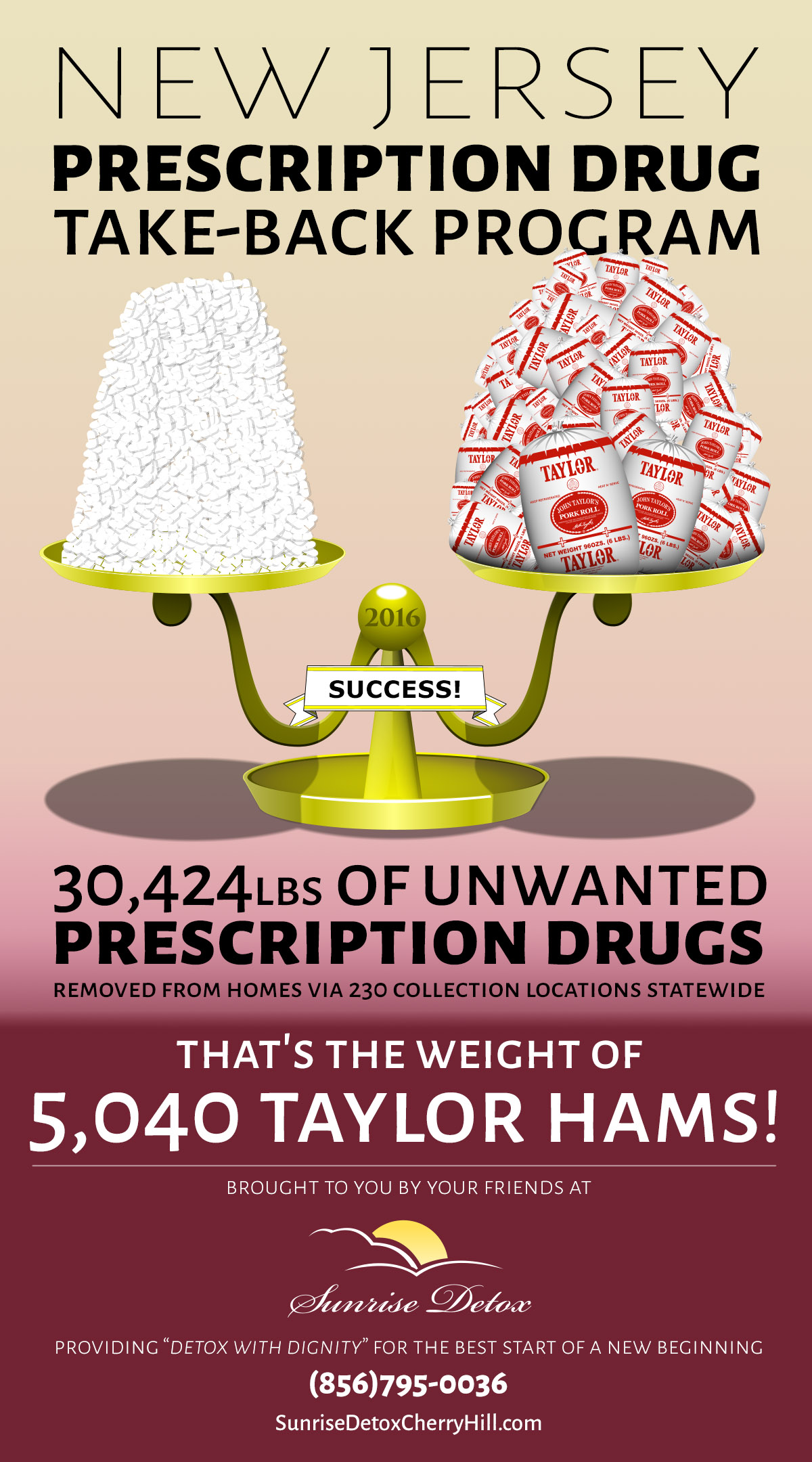 Sunrise is proud to announce that the 2016 Prescription Drug Take-Back Day removed over 9 tons of unwanted medication from New Jersey homes!