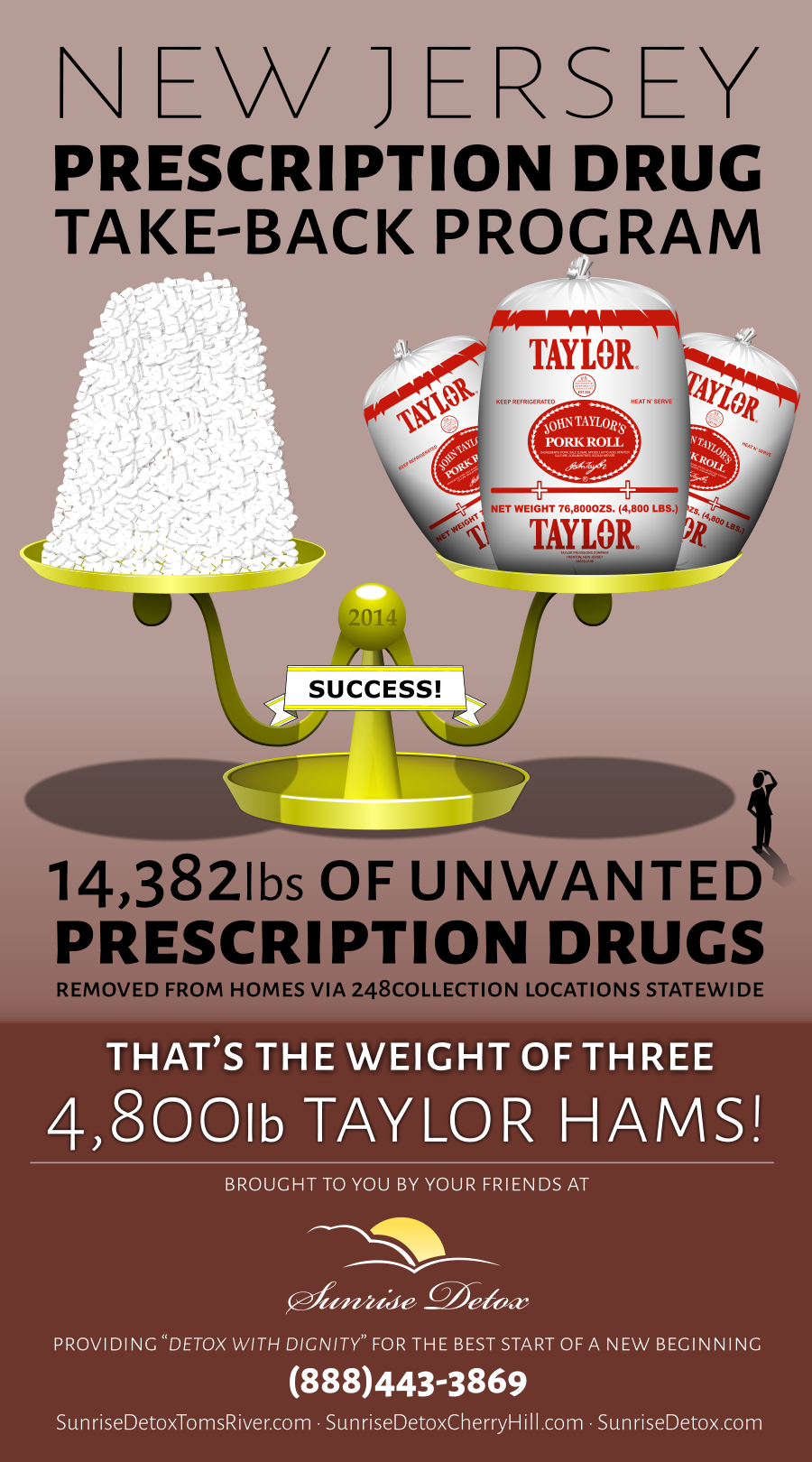 Drug Take Back Day totals for New Jersey in 2014